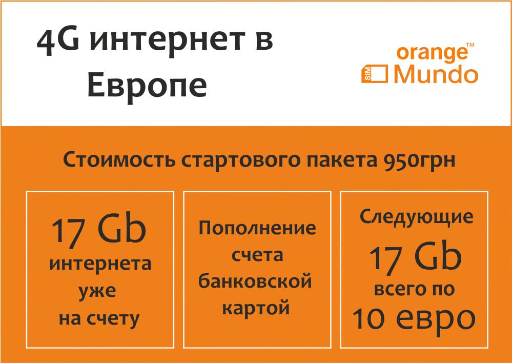 orange mundo интернет в европе