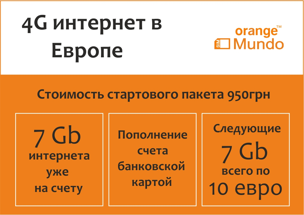 Оранж Инфографика Банер