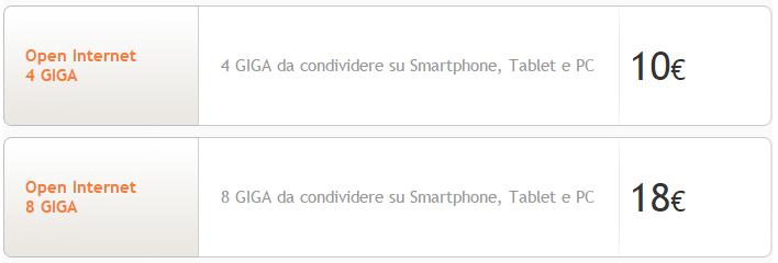 мобильная связь в италии
