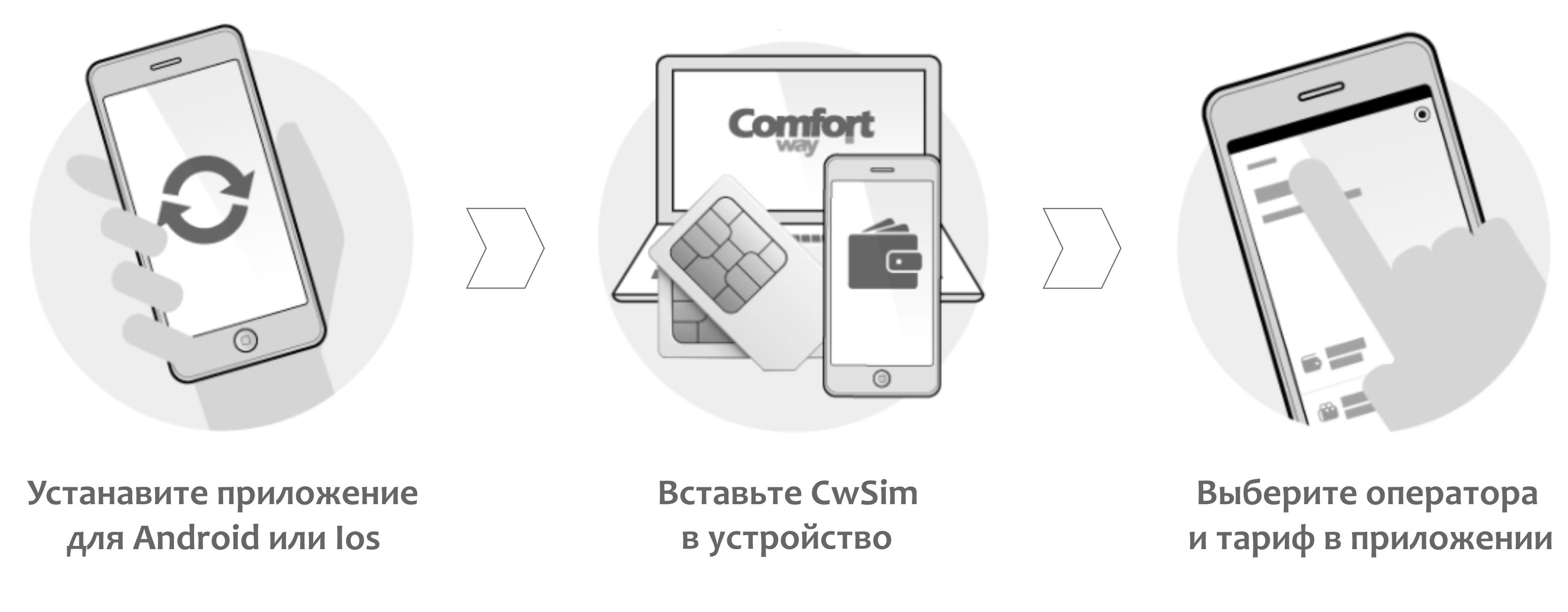 cwsim инструкции