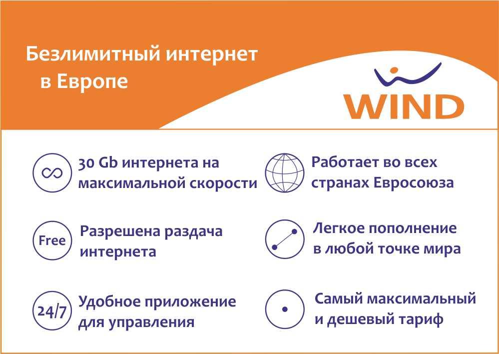 wind описание